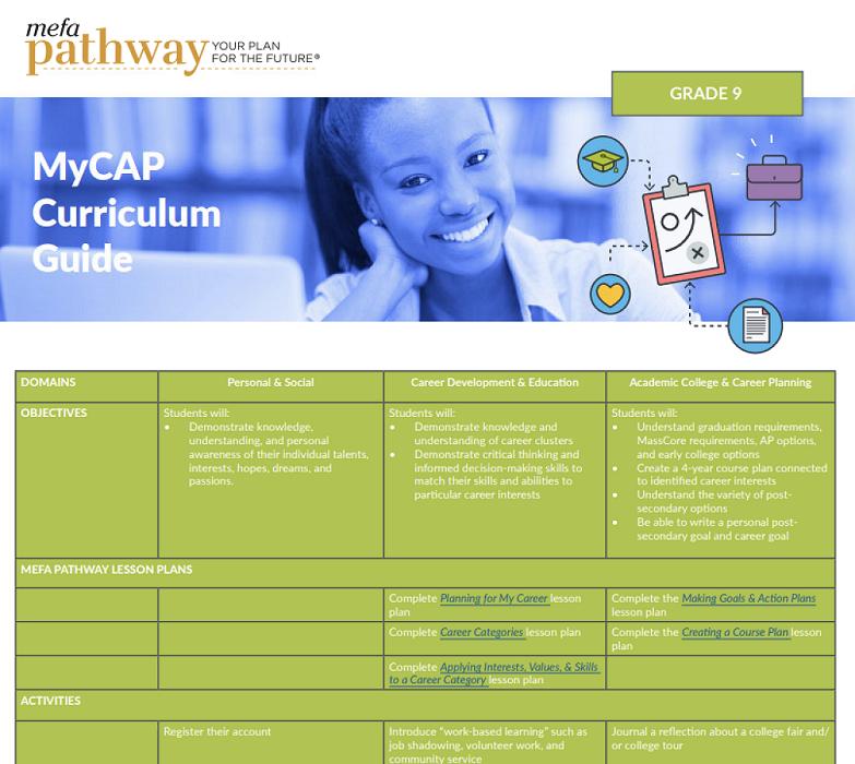 MEFA Pathway's MyCAP Curriculum Guide
