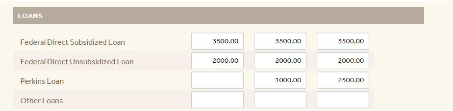 College Costs Part 2-3