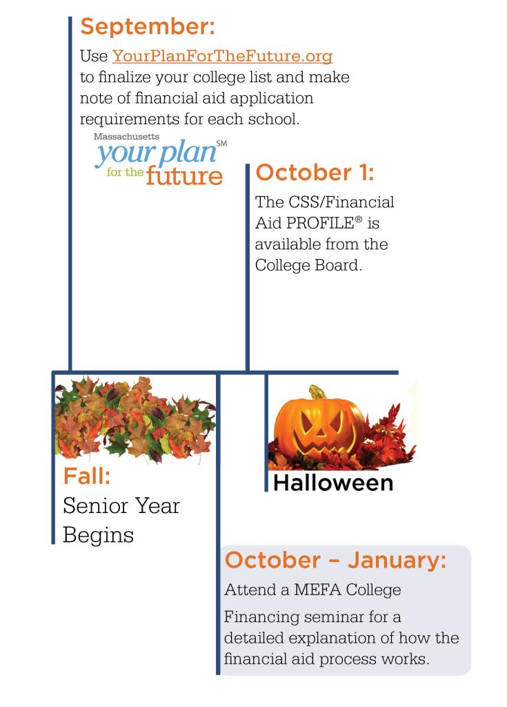 Sept-Oct