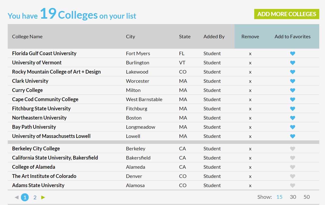 MEFA Pathway College List