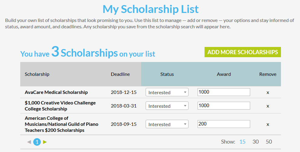 MP Scholarship List