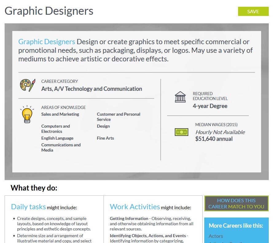 MEFA Pathway Graphic Designer Career Page