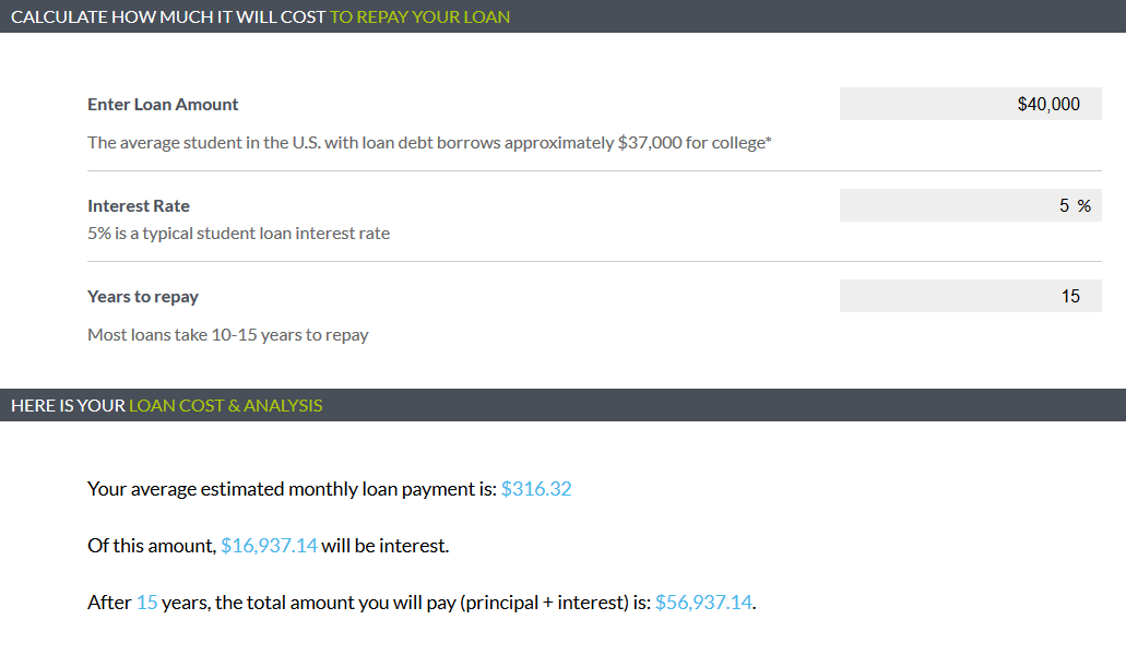 MP Loan Cost Estimator