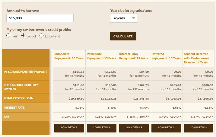 MEFA's Loan Payment Calculator