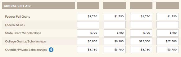 My College Cost Calculator 2