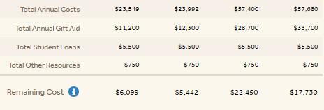 My College Cost Calculator 5