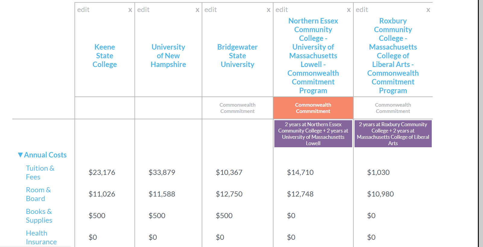 MEFA Pathway Pay for College