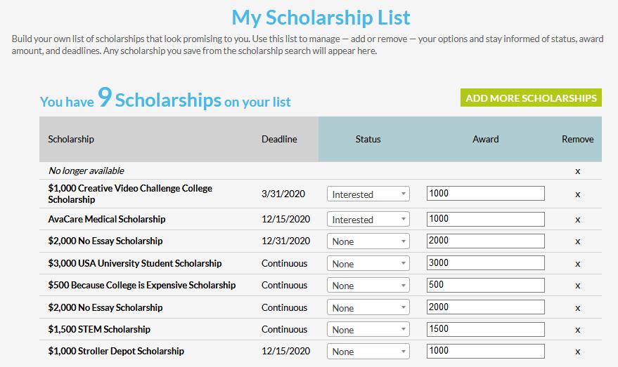 MEFA Pathway Scholarship List